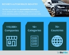 BizVibe has expanded their B2B network to the automobiles industry. (Graphic: Business Wire)