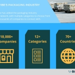 BizVibe has expanded their B2B networking platform to the packaging industry. (Graphic: Business Wire)