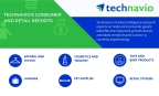 Technavio has announced key highlights from three of their upcoming consumer and retail industry reports. (Graphic: Business Wire)