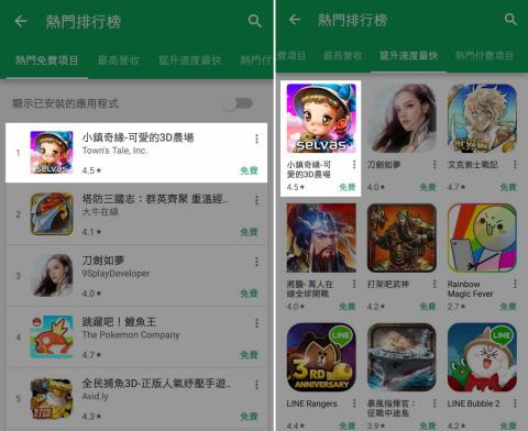 小镇奇缘创台湾谷歌商店下载纪录 (图示:美国商业资讯)