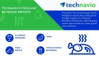 Technavio's food and beverage industry reports cover a variety of markets. (Graphic: Business Wire)
