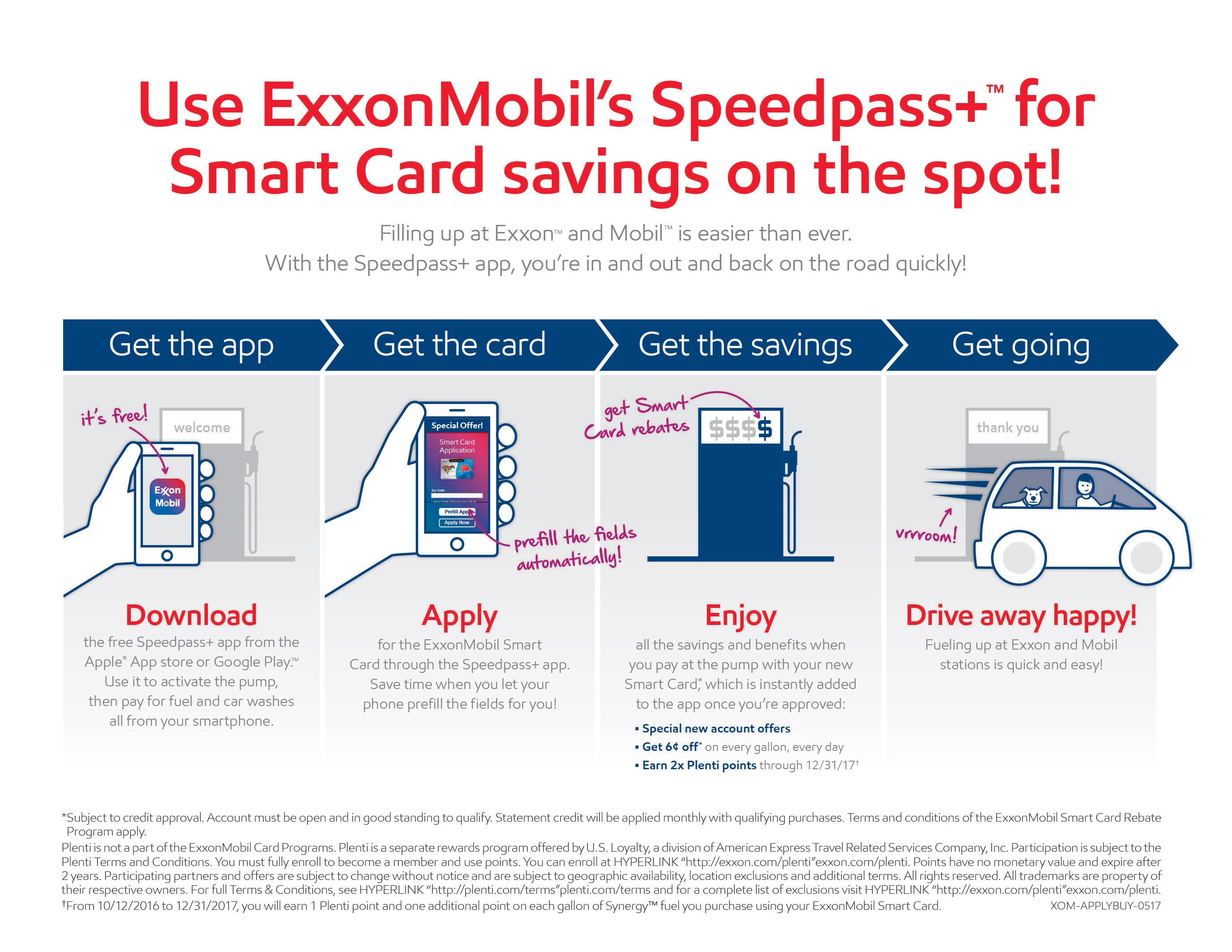 Citi Retail Services and ExxonMobil™ Unveil New In-App Mobile ...