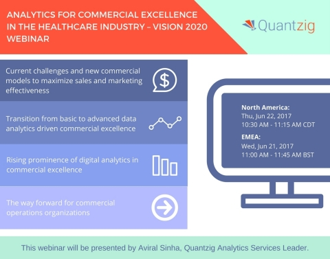 Quantzig is hosting their next webinar on June 21st and June 22nd. (Graphic: Business Wire)