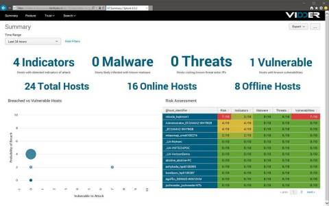 Vidder's PrecisionAccess allows only trusted clients to access enterprise applications – isolating compromised devices from accessing them – a first for access control solutions. (Graphic: Business Wire)