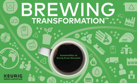 "Keurig Green Mountain released its 12th annual Sustainability Report, themed ""Brewing Transformation."" (Graphic: Business Wire)"