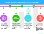 Technavio has published a new report on the global automotive roller tappets market from 2017-2021. (Graphic: Business Wire)