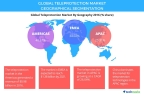 Technavio has published a new report on the global teleprotection market from 2017-2021. (Graphic: Business Wire)