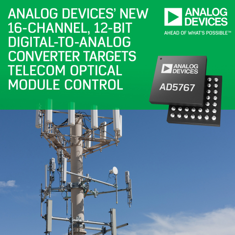 Analog Devices' 16-Channel, 12/16-Bit Digital-to-Analog Converters Target Telecom Optical-Module Control (Photo: Business Wire)