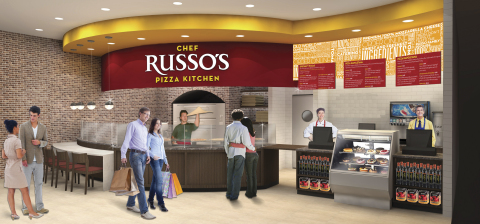 Russo's Restaurants offers a new fast-casual Italian restaurant model at 1,200 to 4,000 plus square feet with open pasta and pizza kitchen and counter service perfect for malls, strip centers and airports. (Graphic: Business Wire)