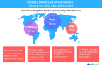 Technavio has published a new report on the global sparkling wine market from 2017-2021. (Graphic: Business Wire)
