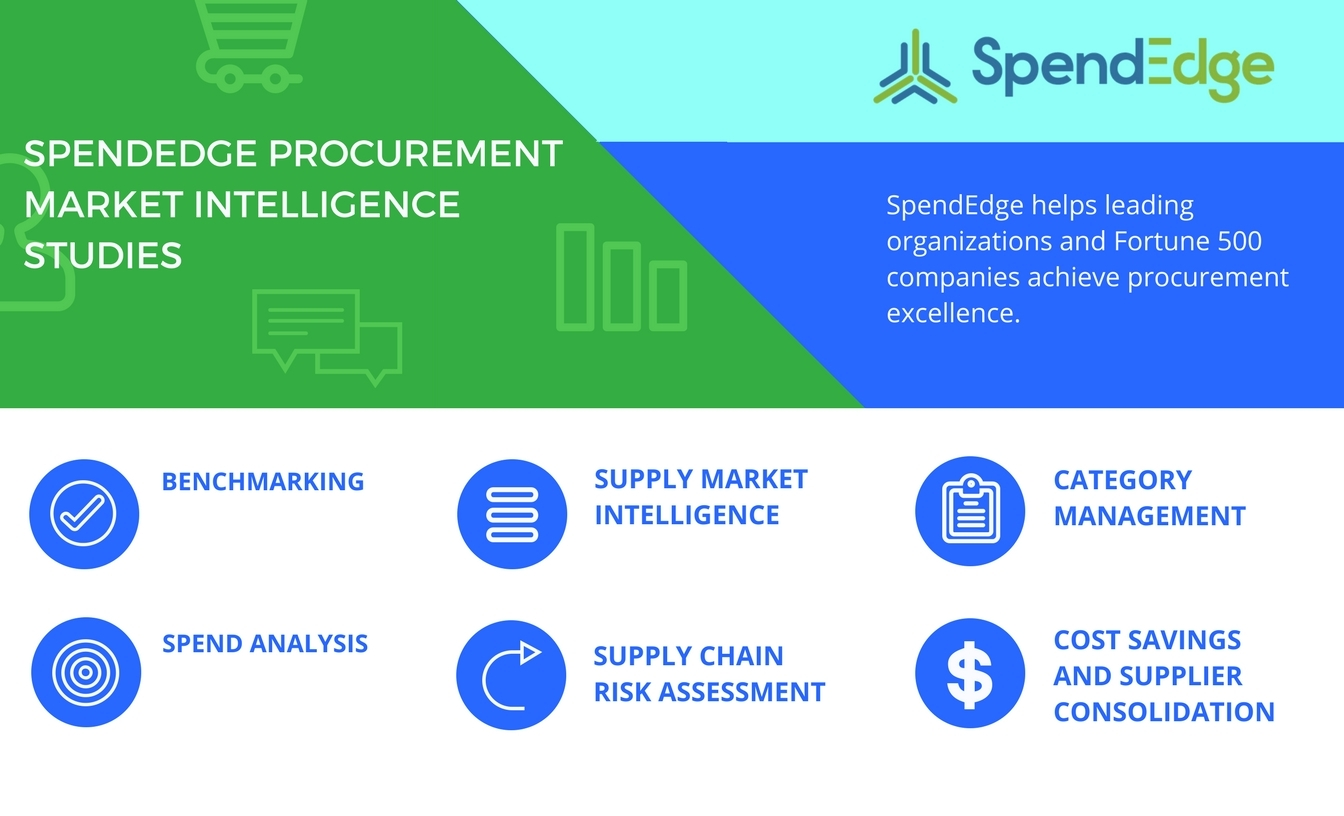 SpendEdge helps leading organizations and Fortune 500 companies achieve procurement excellence. (Graphic: Business Wire)