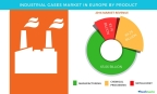 Technavio has published a new report on the industrial gases market in Europe from 2017-2021. (Graphic: Business Wire)