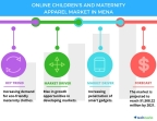 Technavio has published a new report on the online children's and maternity apparel market in MENA from 2017-2021. (Graphic: Business Wire)