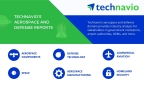 Technavio's aerospace and defense industry reports cover a variety of markets. (Graphic: Business Wire)