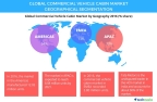 Technavio has published a new report on the global commercial vehicle cabin market from 2017-2021. (Graphic: Business Wire)