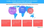 Technavio has published a new report on the global kennel management software market from 2017-2021. (Graphic: Business Wire)