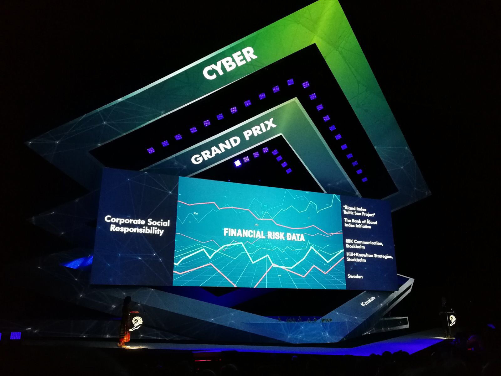 RBK, H+K, and the Åland Index Win a Grand Prix at the Cannes Lions ...