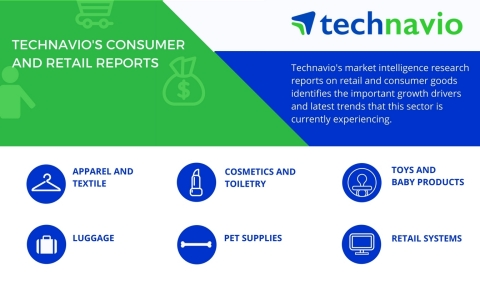Technavio has published three new market research reports on the consumer and retail industry. (Graphic: Business Wire)