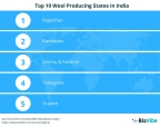 BizVibe's Top 10 Wool Producing States in India (Graphic: Business Wire)