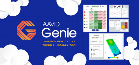 Thermal simulation, heat sink modeling & drawings in minutes from Aavid Genie. (Graphic: Business Wire)
