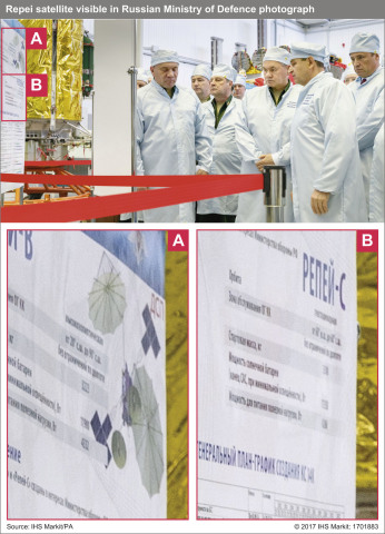 Analysis by Jane's Intelligence Review identifies what appears to be a previously unknown Russian military satellite program named 'Repei'. (Photo: Business Wire)