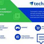 Technavio Announces Key Highlights and Figures from Their Live Music, Sports Analytics, and Online Video Platforms Reports
