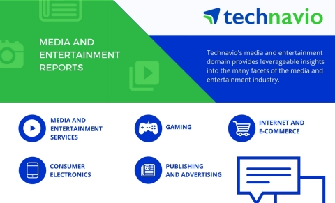 Technavio has published three new market research reports on the media and entertainment industry. (Graphic: Business Wire)