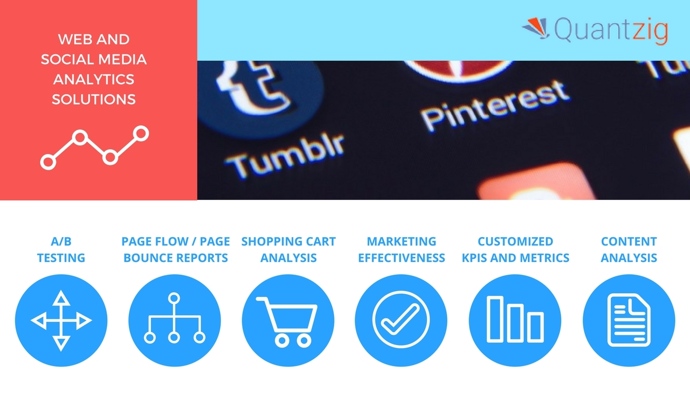 Quantzig's web and social media analytics enhance the efficiency of your website and social media accounts. (Graphic: Business Wire)