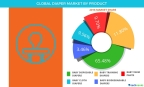 Technavio has published a new report on the global diaper market from 2017-2021. (Graphic: Business Wire)