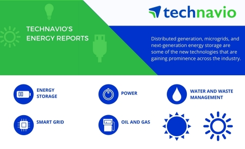 Technavio has published three new market research reports on the energy industry. (Graphic: Business Wire)