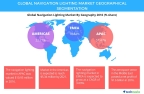 Technavio has published a new report on the global navigation lighting market from 2017-2021. (Graphic: Business Wire)