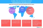 Technavio has published a new report on the global PoS accessories market from 2017-2021. (Graphic: Business Wire)