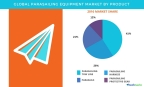 Technavio has published a new report on the global parasailing equipment market from 2017-2021. (Graphic: Business Wire)