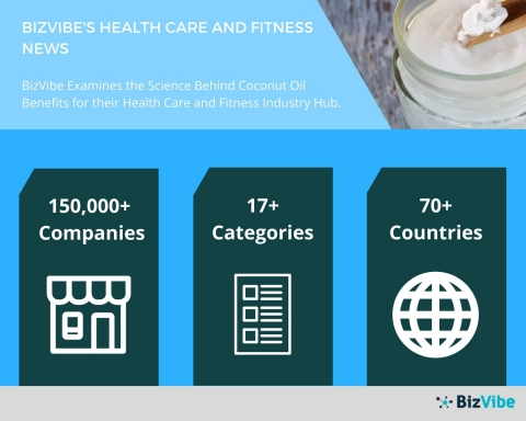 BizVibe Examines the Science Behind Coconut Oil Benefits and Coconut Oil's Impact on Health (Graphic: Business Wire)