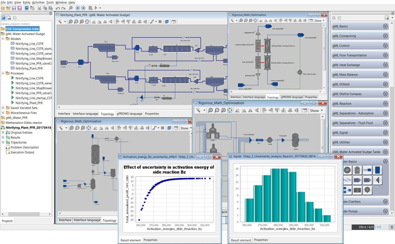 gPROMS ProcessBuilder provides a unified modelling environment across the plant, with powerful analysis and optimisation features for dealing with risk and uncertainty (Graphic: Business Wire)