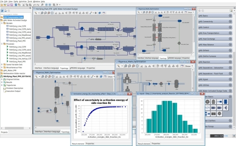 gPROMS ProcessBuilder offre un environnement de modélisation unifié sur l'ensemble de l'unité de production, avec des fonctionnalités d'analyse et d'optimisation puissantes pour traiter les risques et les incertitudes (Graphique : Business Wire)