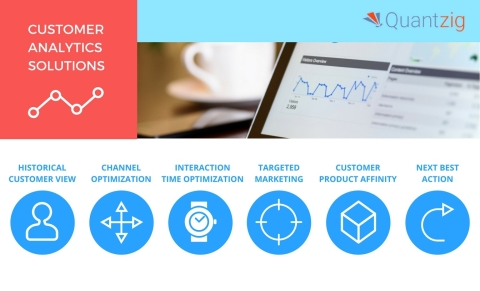 Quantzig's customer analytics solutions help clients glean customer insights to drive sales. (Graphic: Business Wire)