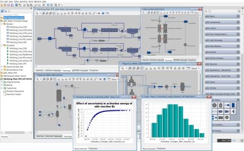 gPROMS ProcessBuilderは広くプラントで活用できる統一モデリング環境として、リスクや不確実性に対応するための強力な分析機能や最適化機能を備える。(画像:ビジネスワイヤ)