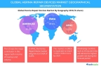 Technavio has published a new report on the global hernia repair devices market from 2017-2021. (Graphic: Business Wire)