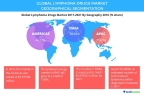 Technavio has published a new report on the global lymphoma drugs market from 2017-2021. (Graphic: Business Wire)