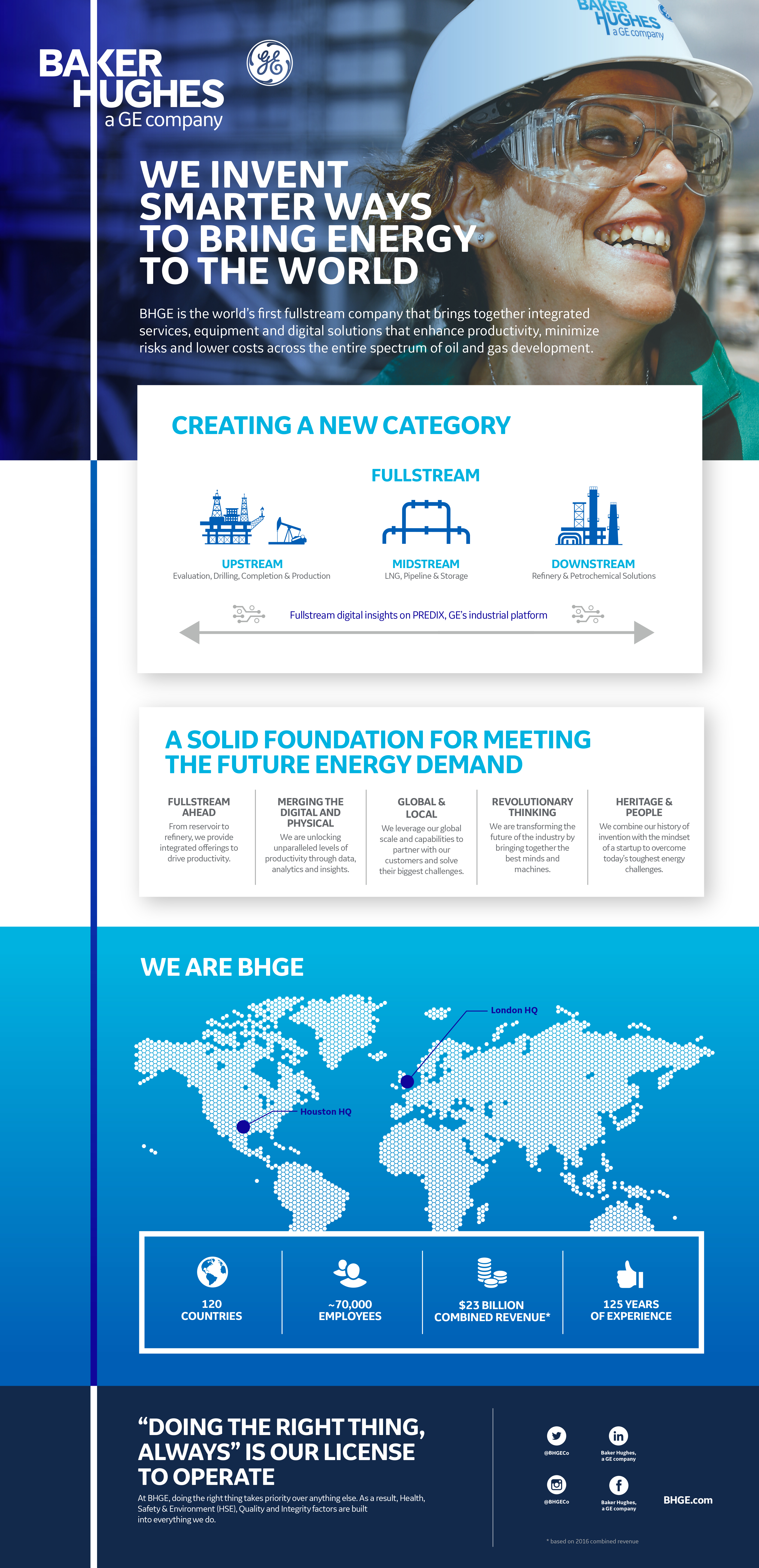 Baker Hughes and GE Oil & Gas Complete Combination, Creating the ...