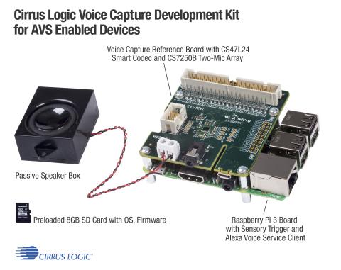 The Cirrus Logic Voice Capture Development Kit for Amazon Alexa Voice Service. (Graphic: Business Wi ...