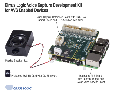 The Cirrus Logic Voice Capture Development Kit for Amazon Alexa Voice Service. (Graphic: Business Wire)