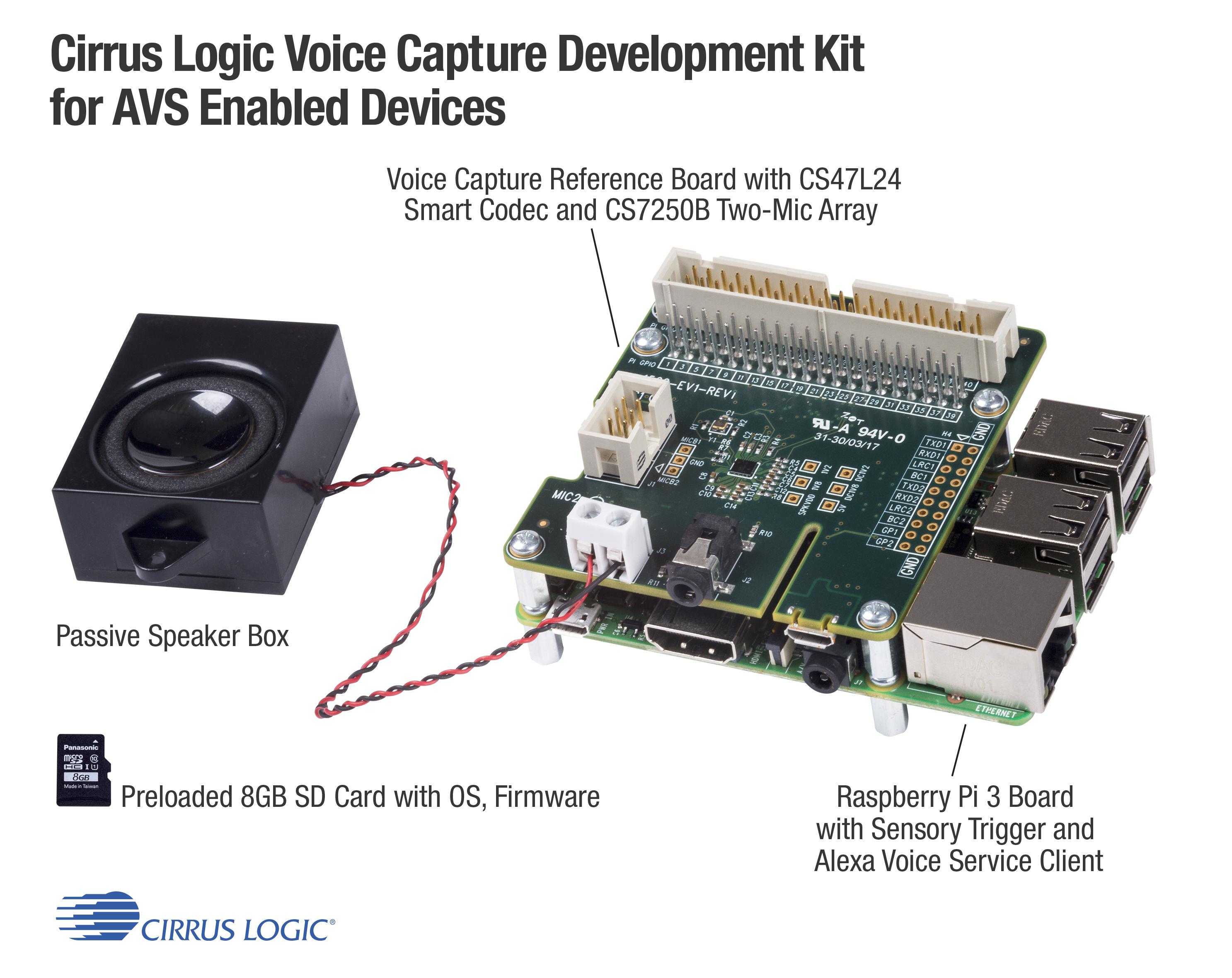 The Cirrus Logic Voice Capture Development Kit for Amazon Alexa Voice Service. (Graphic: Business Wire)