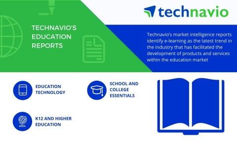 Technavio has published three new market research reports on the education industry. (Graphic: Business Wire)
