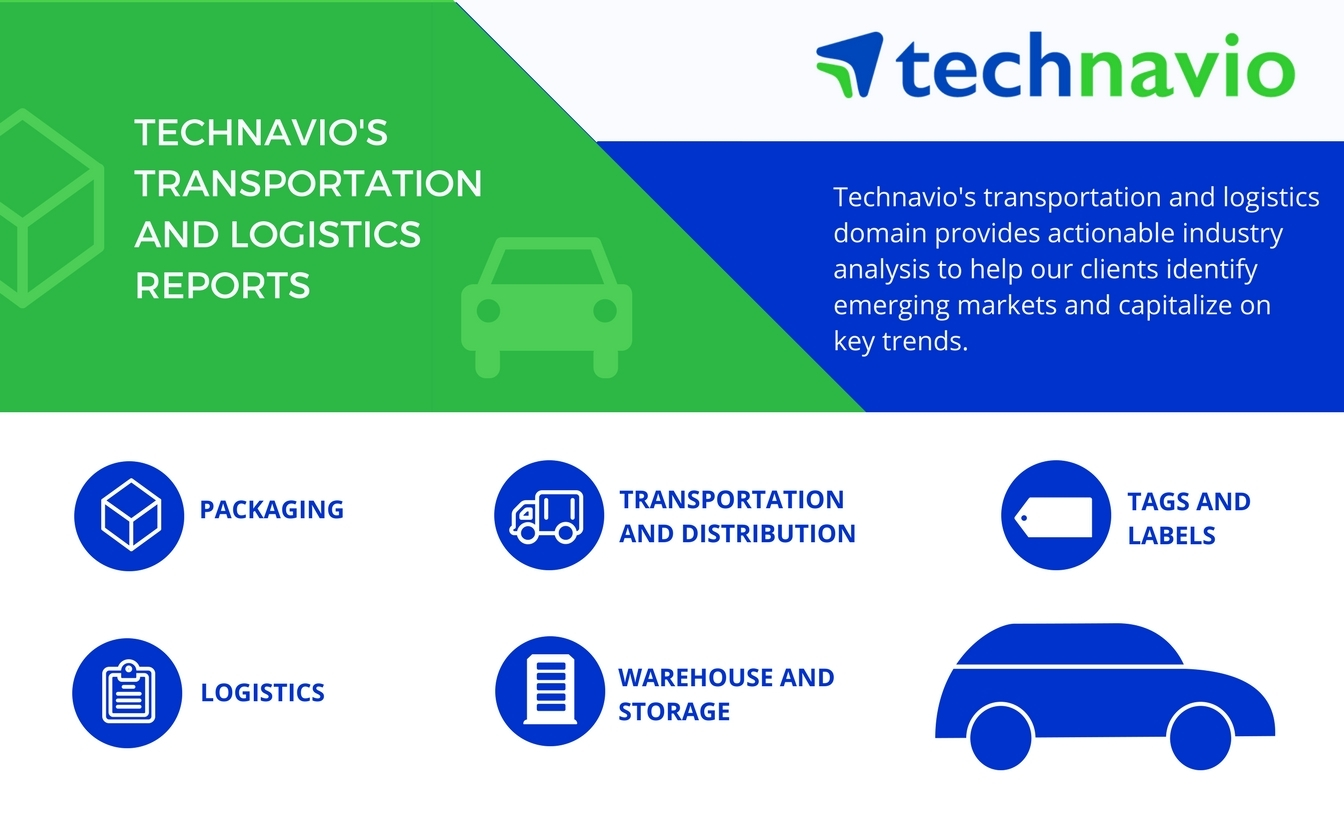 Technavio's transportation and logistics portfolio covers logistics, packaging, transportation, and warehousing. (Graphic: Business Wire)