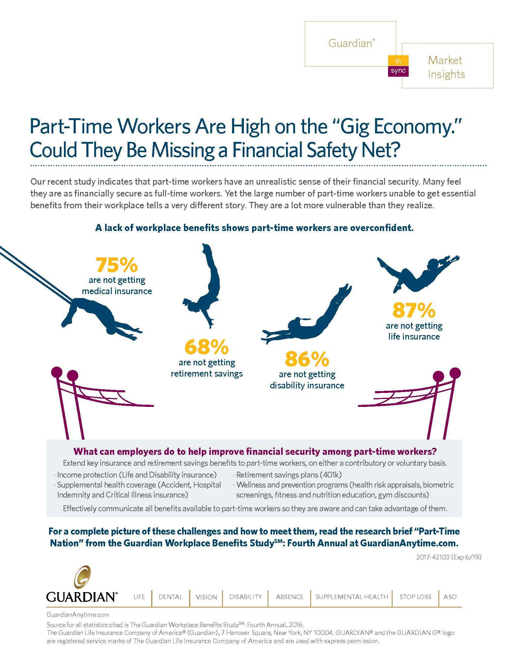 Part-time workers may be more financially vulnerable than they realize by missing out on important workplace benefits. (Graphic: Business Wire)