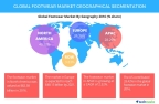 Technavio has published a new report on the global footwear market from 2017-2021. (Graphic: Business Wire)