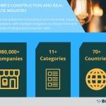 BizVibe Announces a New B2B Networking Platform for Construction Companies