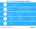 2017 Top 10 Leading Packaging Companies by BizVibe (Photo: Business Wire)